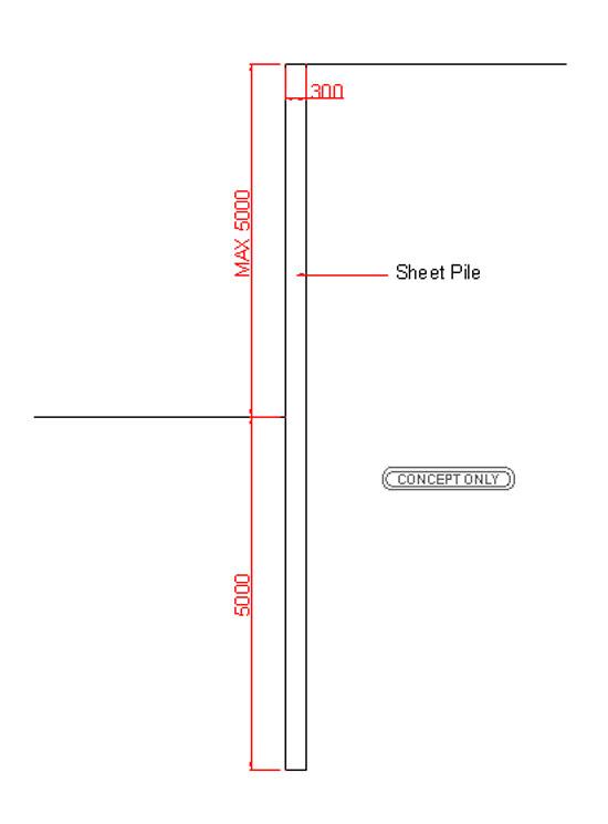 Retaining Wall Calculator Geoman Ltd